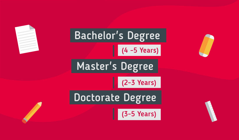 Pathway to study in China: Bachelor's Degree 4-5 years, Master's Degree 2-3 years, Doctorate Degree 3-5 years)