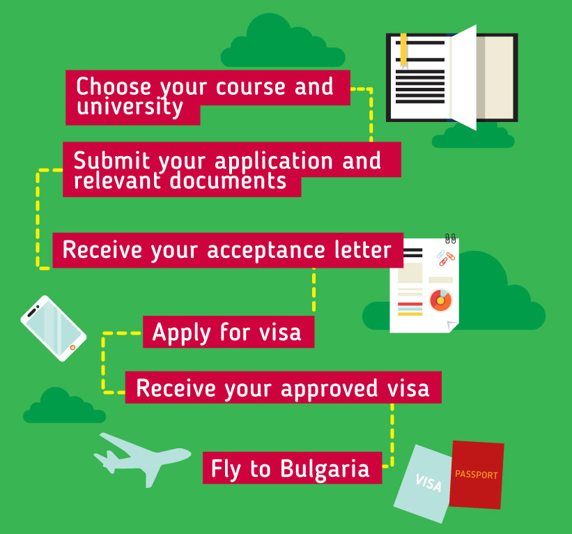 Choose your course and university, Fly to Bulgaria