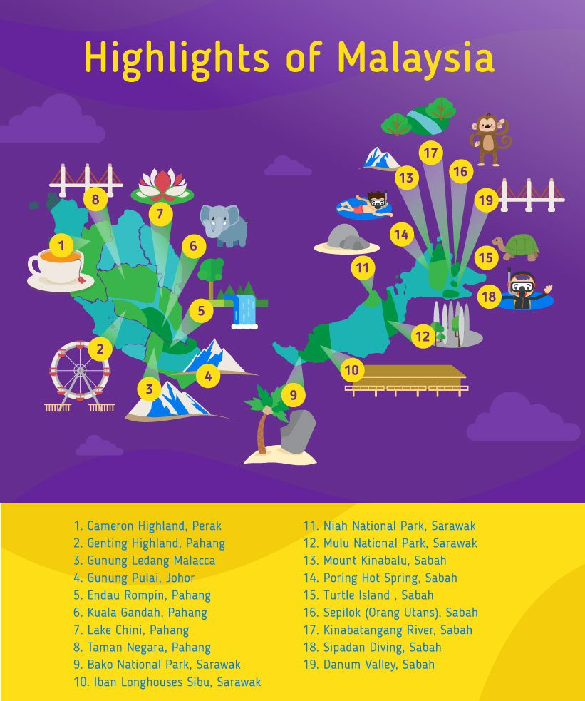 Places to go to in Malaysia, Map of Malaysia