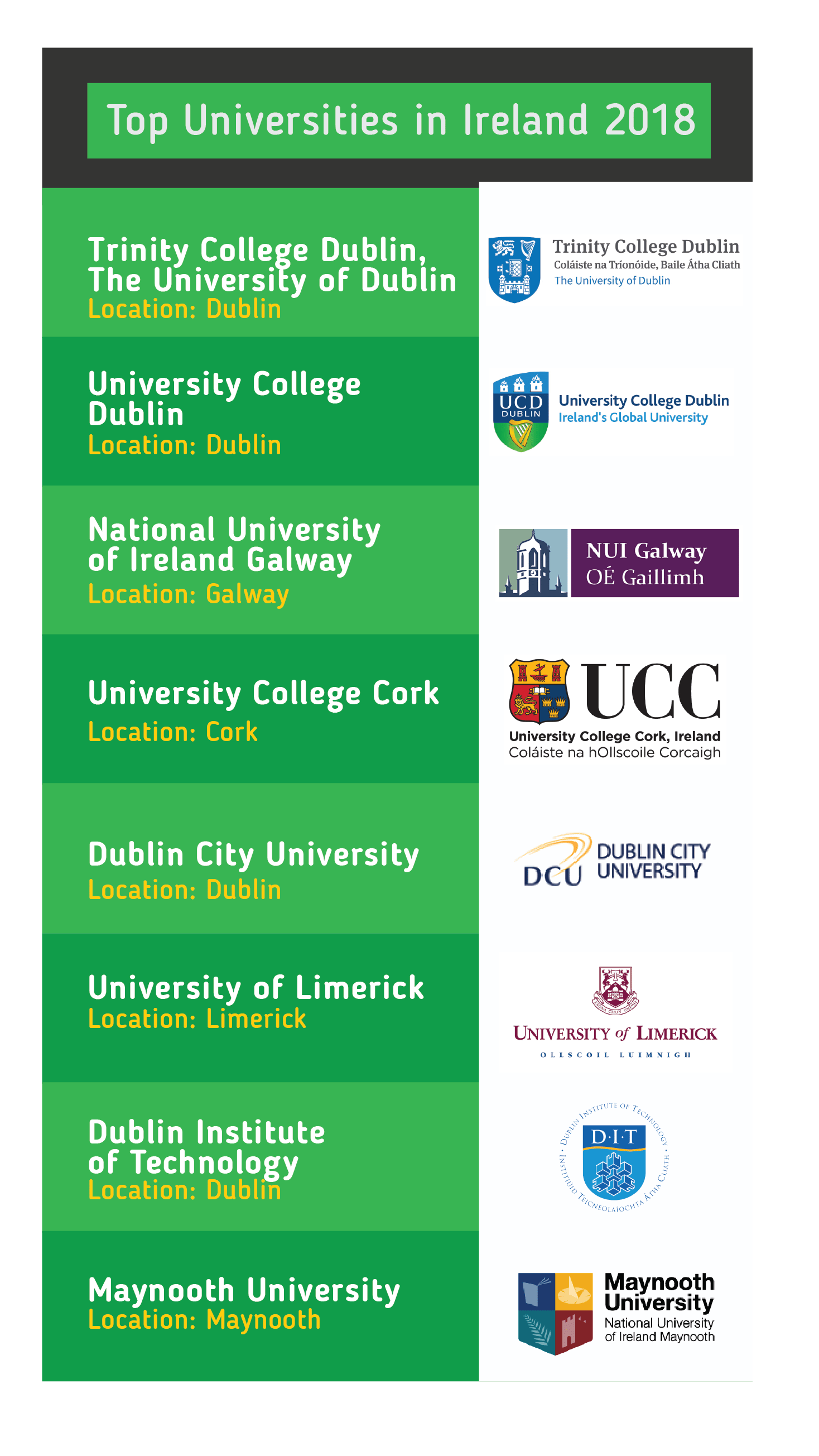 Top Universities in Ireland 2018